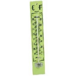 Termometri da Parete Blinky